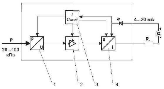 Функциональная схема АСТРА-1А